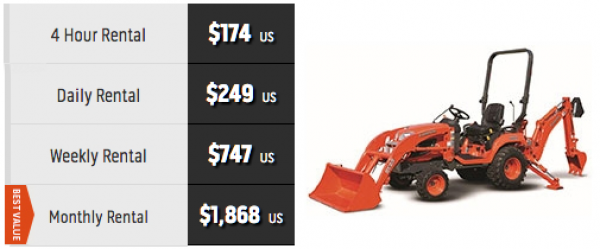 How Much Does It Cost To Rent Heavy Equipment From The